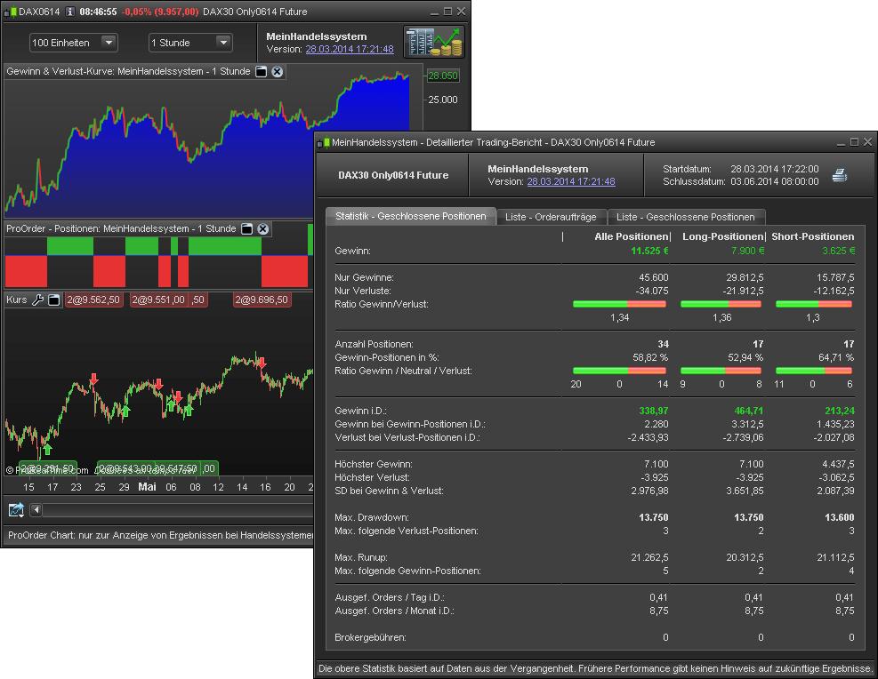 Horiatis trading options